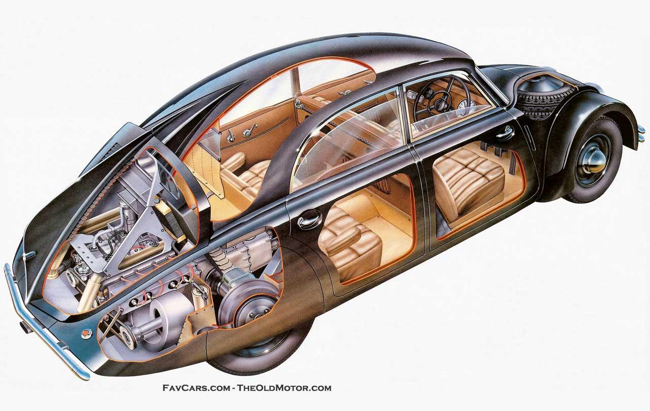 The 1934 Tatra 77 An Aerodynamic Masterpiece
