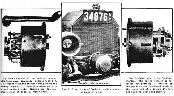 Volkmar Spring Starter The Automobile June 20 1912