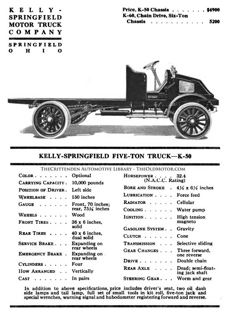 The Kelly Springfield Motor Truck Company The Old Motor