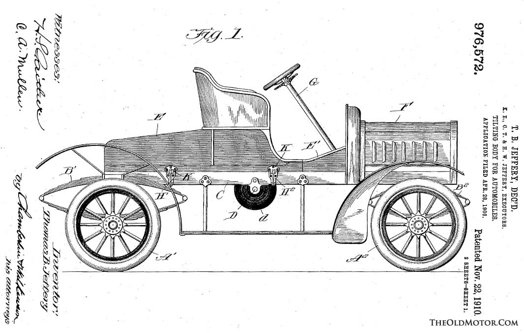Early Automobile Body Designs – Practical, Odd and Ingenious | The ...