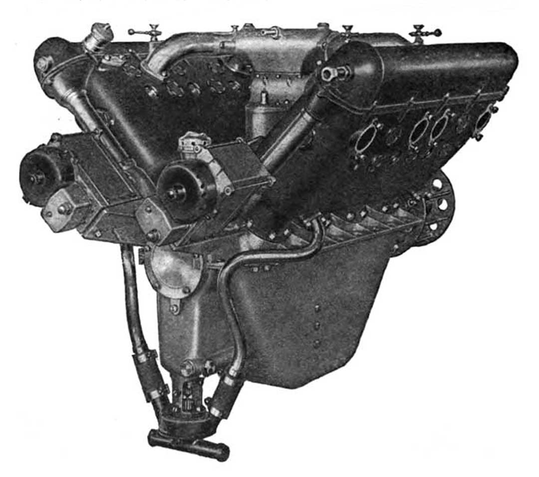 The Hispano-Suiza V8 Aircraft Engine Designed By Marc Birkigt | The