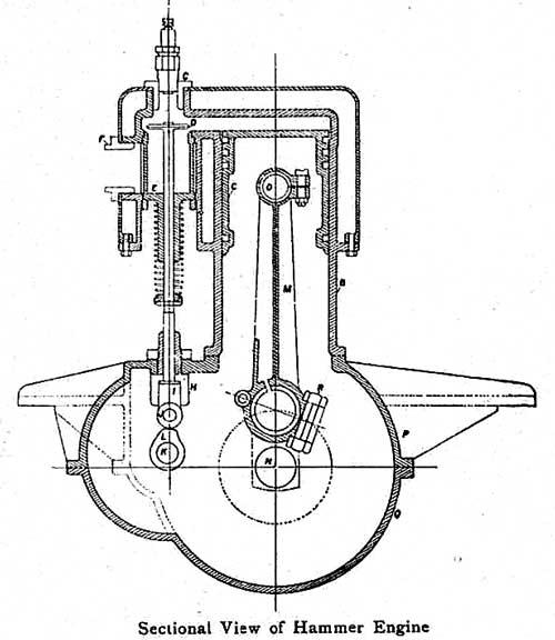 1905 Hammer Engine