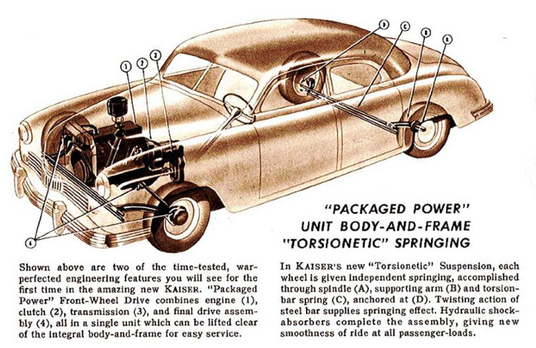 1947 Kaiser Front-Wheel Drive II